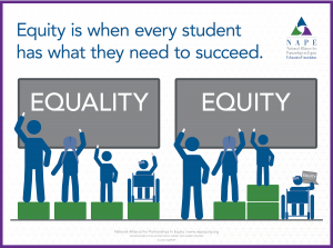 NAPE_EqualityVEquity_Infographic_FNL copy
